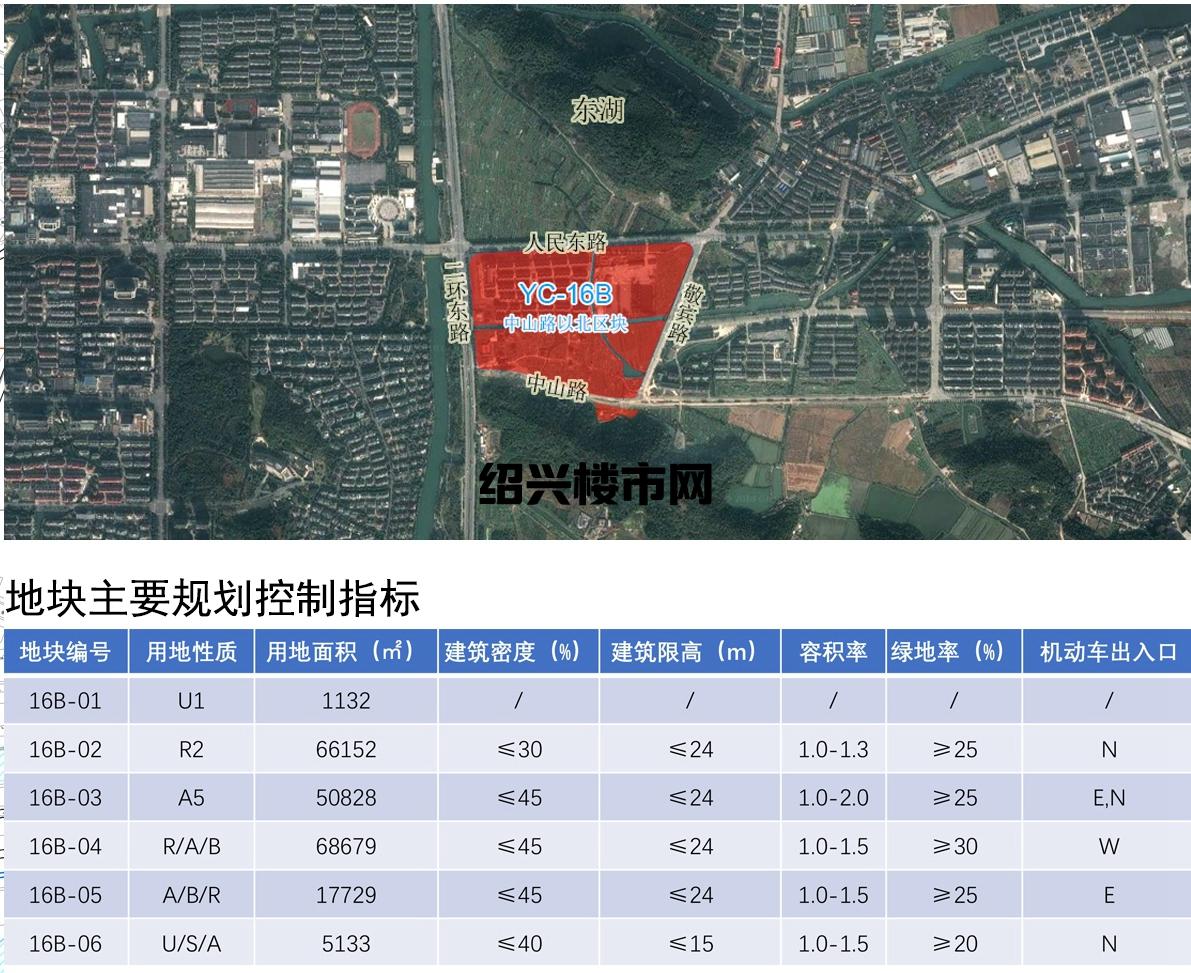 越城区中山路以北区块(YC-16B)控制性详细规划2