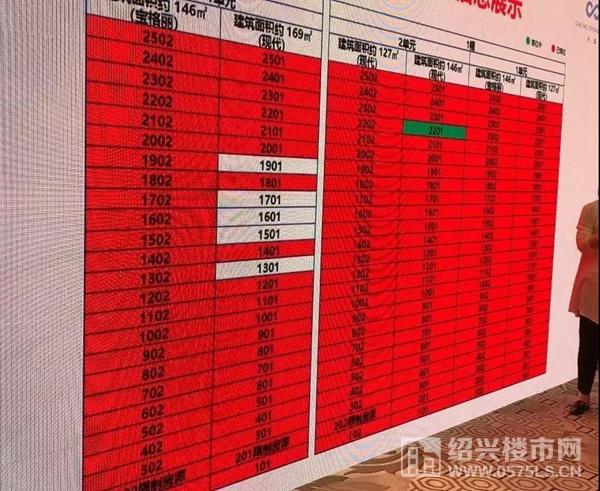 澄品卖得最艰难的几套房源(图片来自钱报杭州房产)