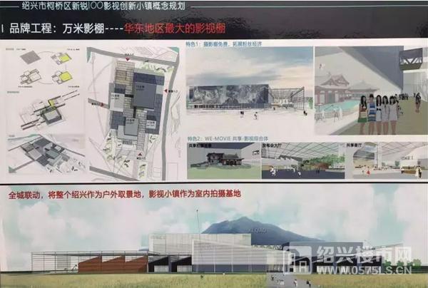 安昌影視創新小鎮規劃(圖片來源網絡)
