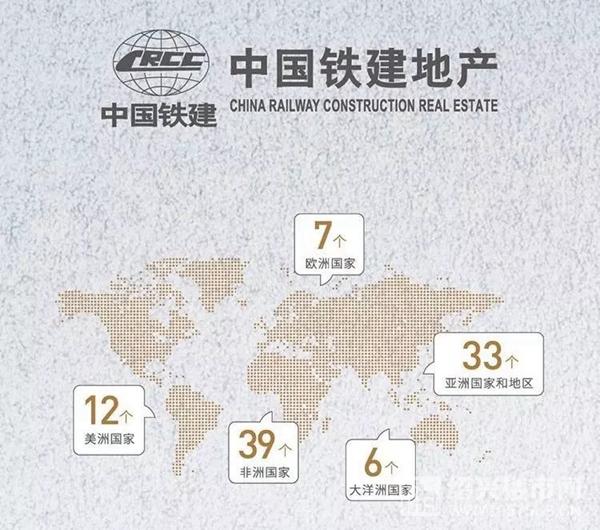 中国铁建业务遍布全球