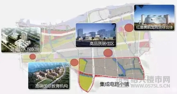 绍兴集成电路小镇规划(图片来源:网络)